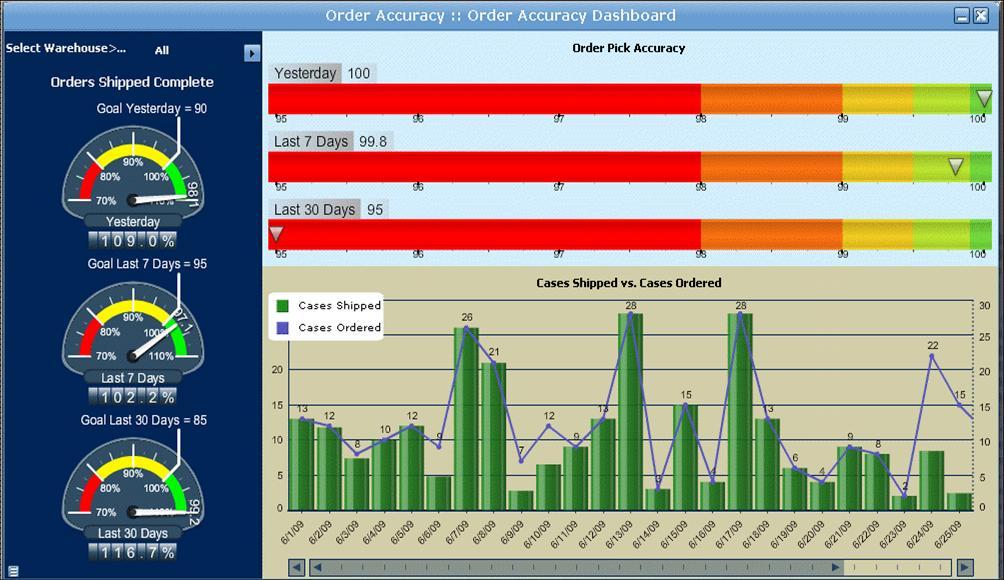 Highjump Wms Warehouse Management Software Reviews