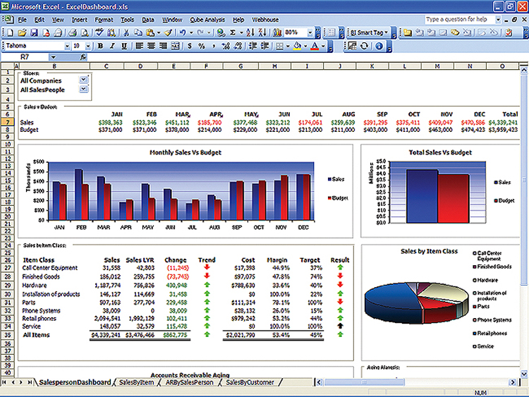Upcoming Events Excel Reporting For Microsoft Dynamics Gp