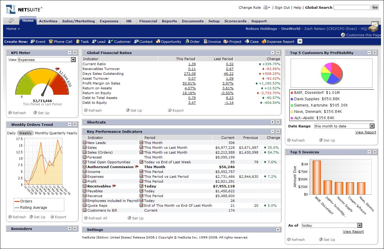 ERP Dashboards can Forecast Future Revenue Recognition | Bi101 ...